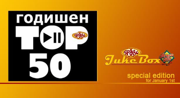 Годишен Топ 50 на Радио Браво за 2015