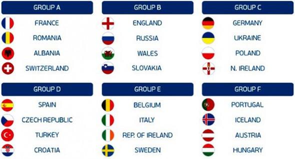 Euro2016 Grupi