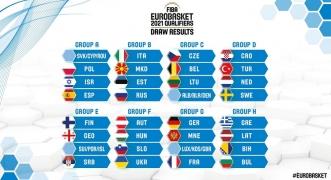 grupi-evrobasket-2021