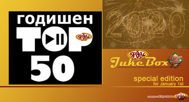 Годишен ТОП 50 на Радио Браво за 2020